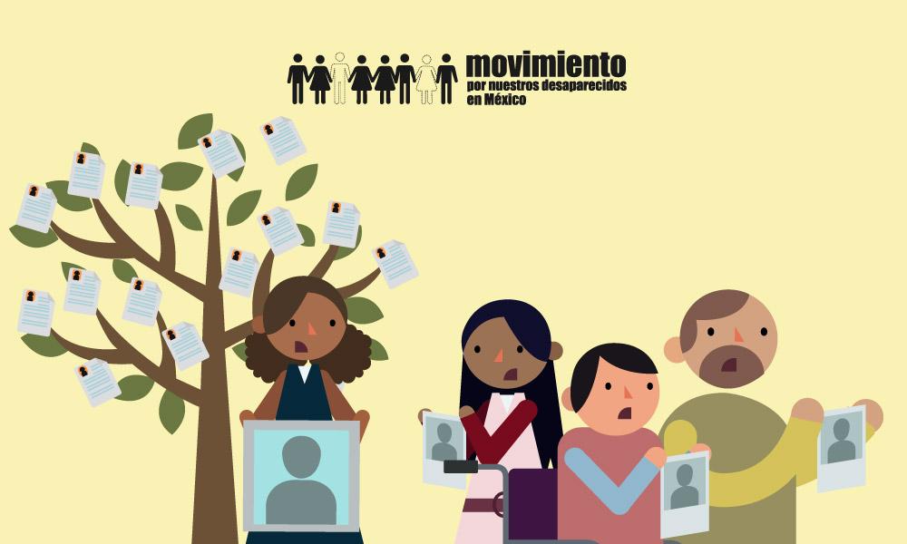 La Ley Desaparición en México y su implementación